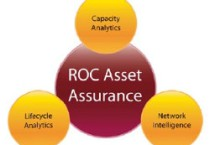 Asset Assurance: Why is capex becoming a key focal point for operators today?