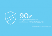 AT&T, IBM, Nokia, Palo Alto Networks, Symantec and Trustonic form IoT Cybersecurity Alliance