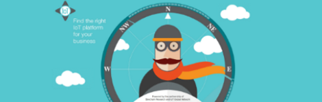New IoT navigation tool enables businesses to find tailor-made IoT platforms and partners
