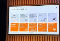 5G tipping point: Industry and consumers lured with cheaper, smarter services