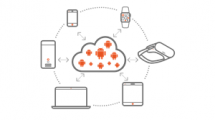 Containerisation in the cloud is the future of enterprise apps