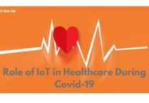 The role of IoT in healthcare during Covid-19